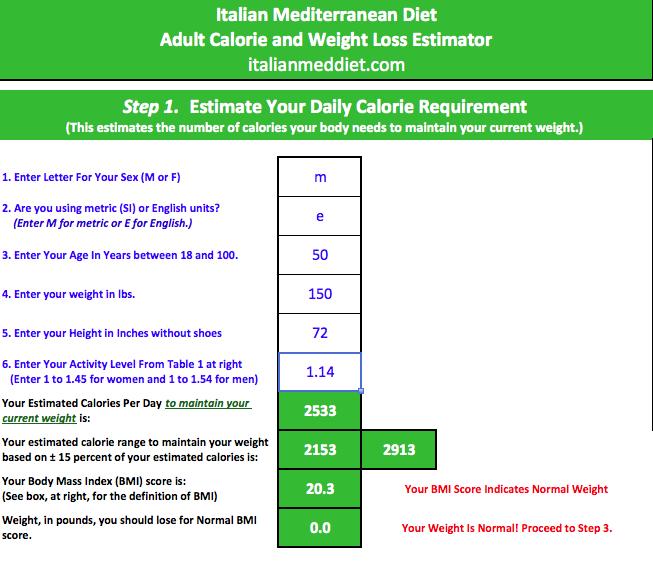 Italian Med Diet Calorie Estimator Spreadsheet