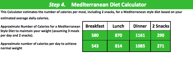 IMD Calories per Meal Calculator