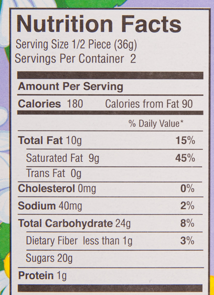 Easter Bunny Nutrition